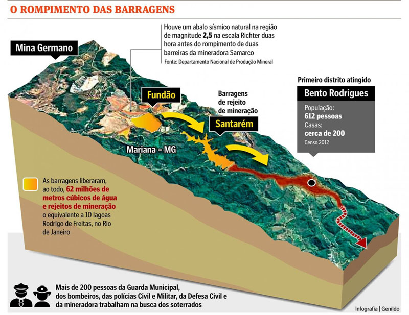 info-barragem-2